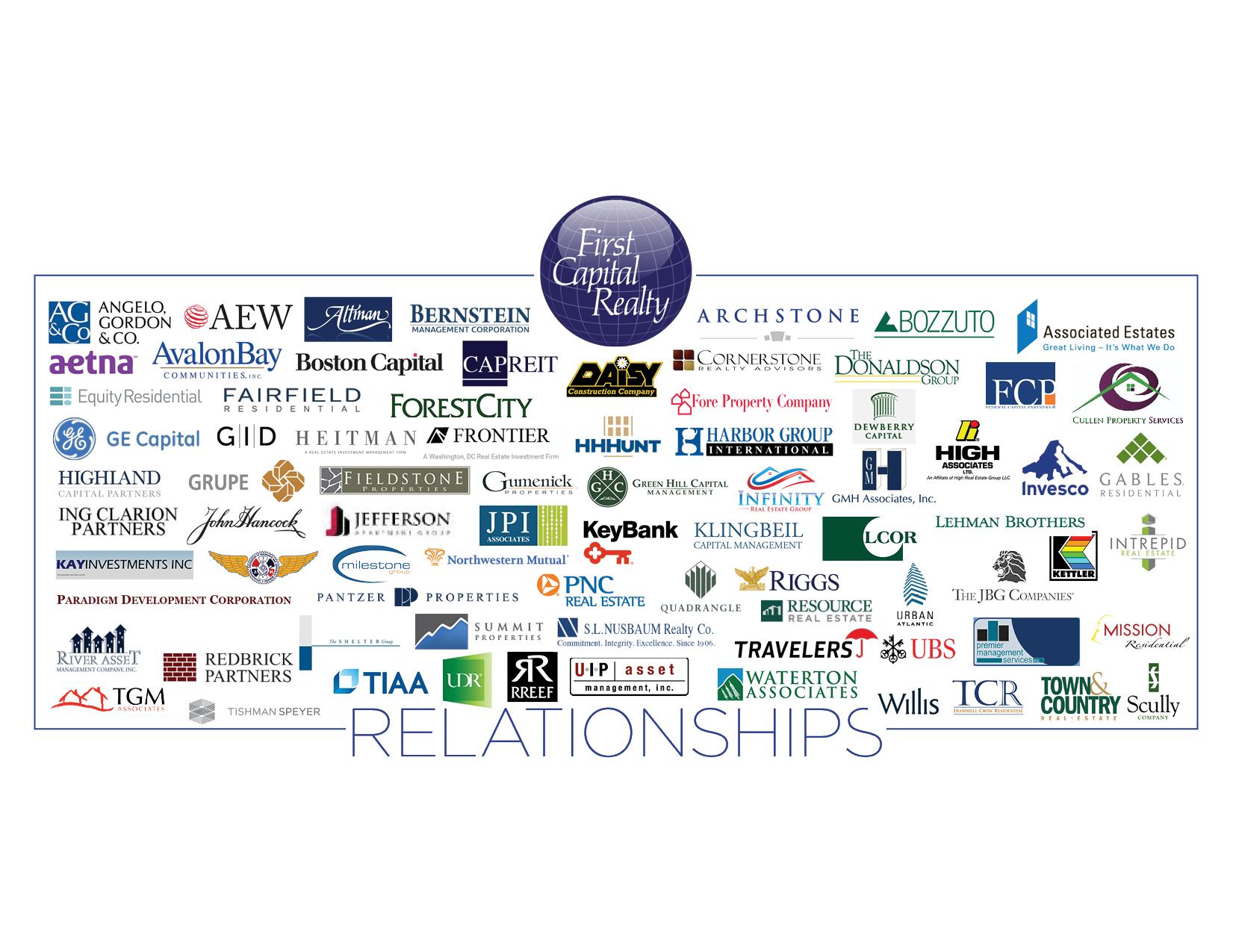 fcr_relationship